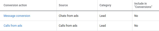 google ads default conversions