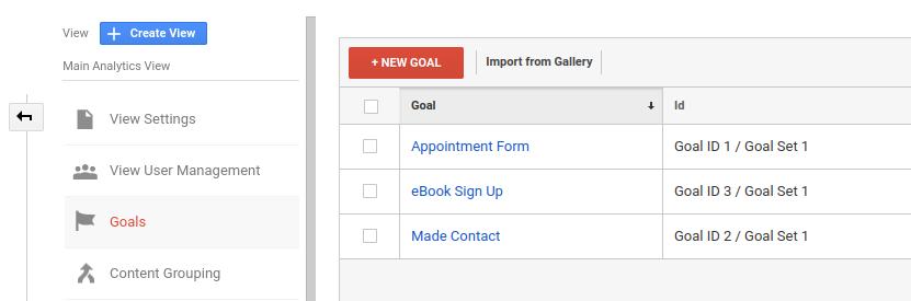 google analytics goal examples