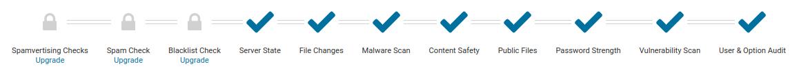 wordfence scan checklist